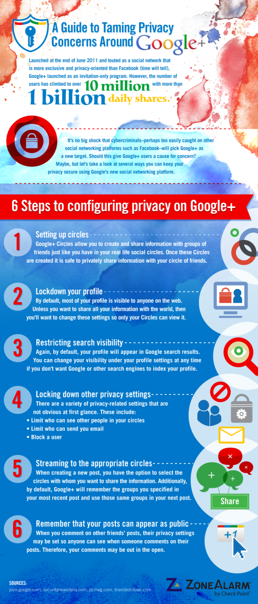 How to configure privacy settings on Google+