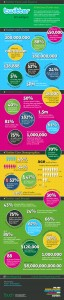 Twitter Stats Infographic