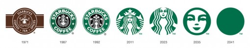 Evolution of famous logos
