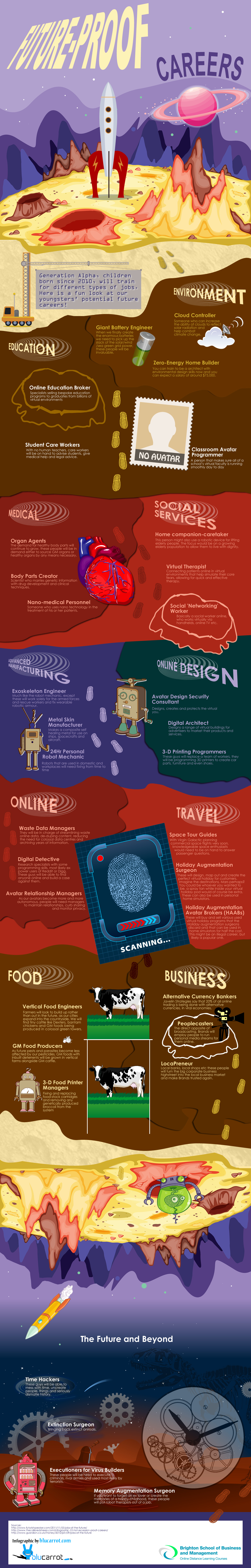 Futureproof Jobs Infographic
