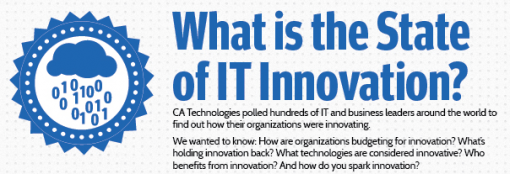 IT Innovation