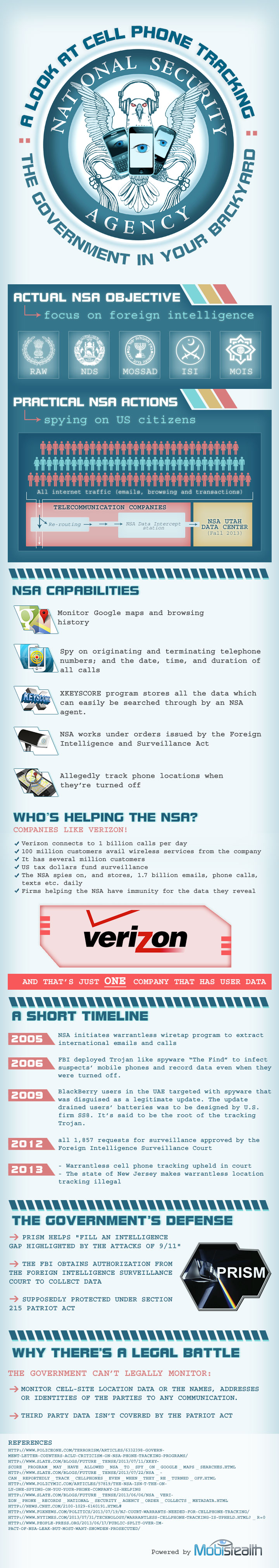 NSA: From security providers to cell phone trackers