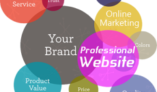 5 Tips for Online Branding Success